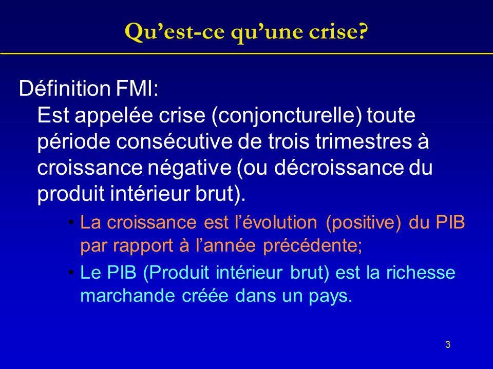 3 Qu'est-ce qu'une crise? Définition FMI: Est appelée crise (conjoncturelle) toute période consécutive de trois trimestres à croissance négative (ou d