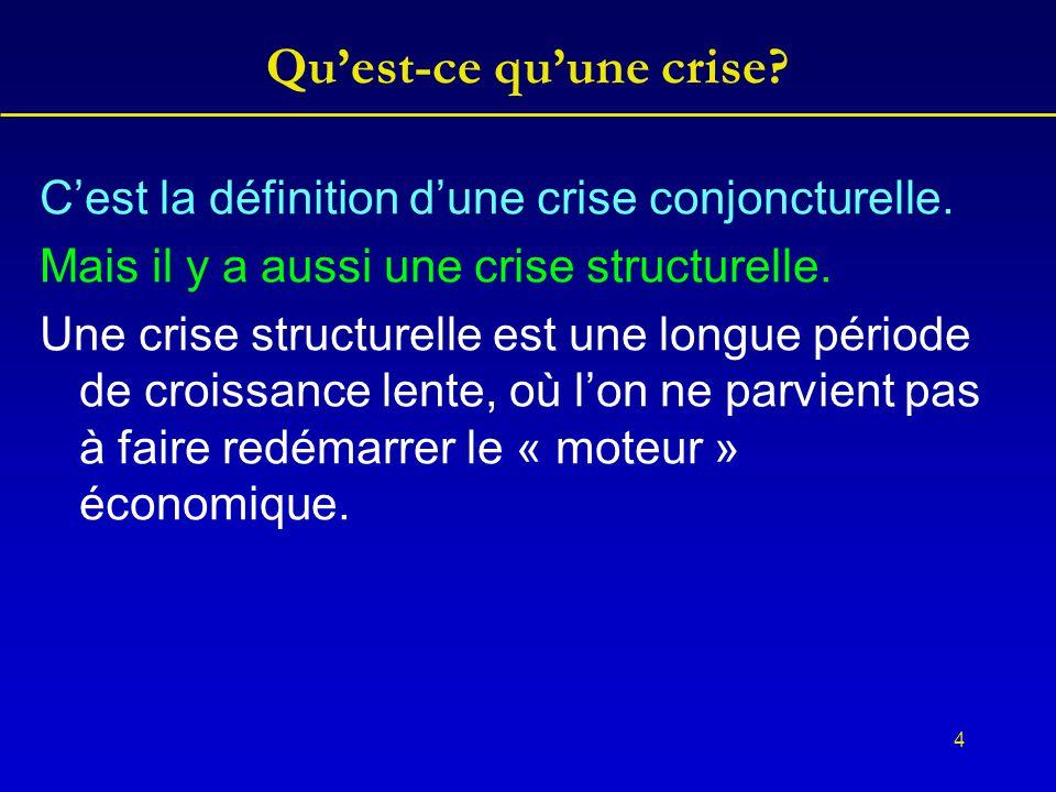 4 Qu'est-ce qu'une crise? C'est la définition d'une crise conjoncturelle. Mais il y a aussi une crise structurelle. Une crise structurelle est une lon