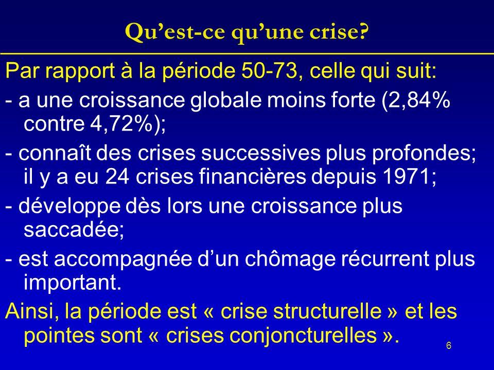 6 Qu'est-ce qu'une crise? Par rapport à la période 50-73, celle qui suit: - a une croissance globale moins forte (2,84% contre 4,72%); - connaît des c