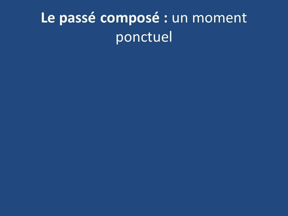 Le passé composé : un moment ponctuel