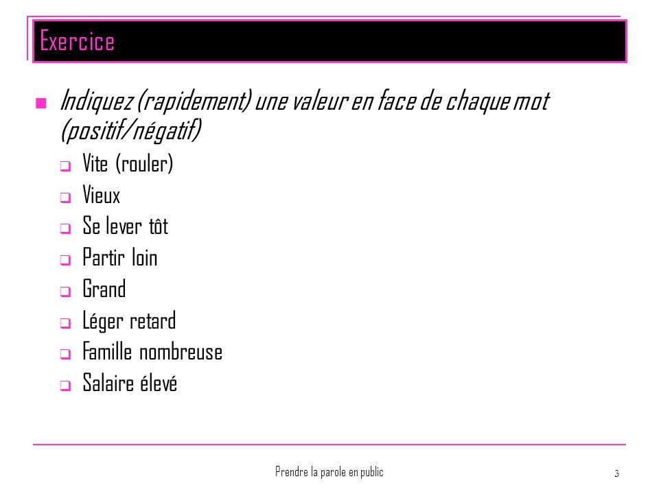 Prendre la parole en public 24 Exercice : le débit de voix Le texte précédent comprend environ 95 mots.