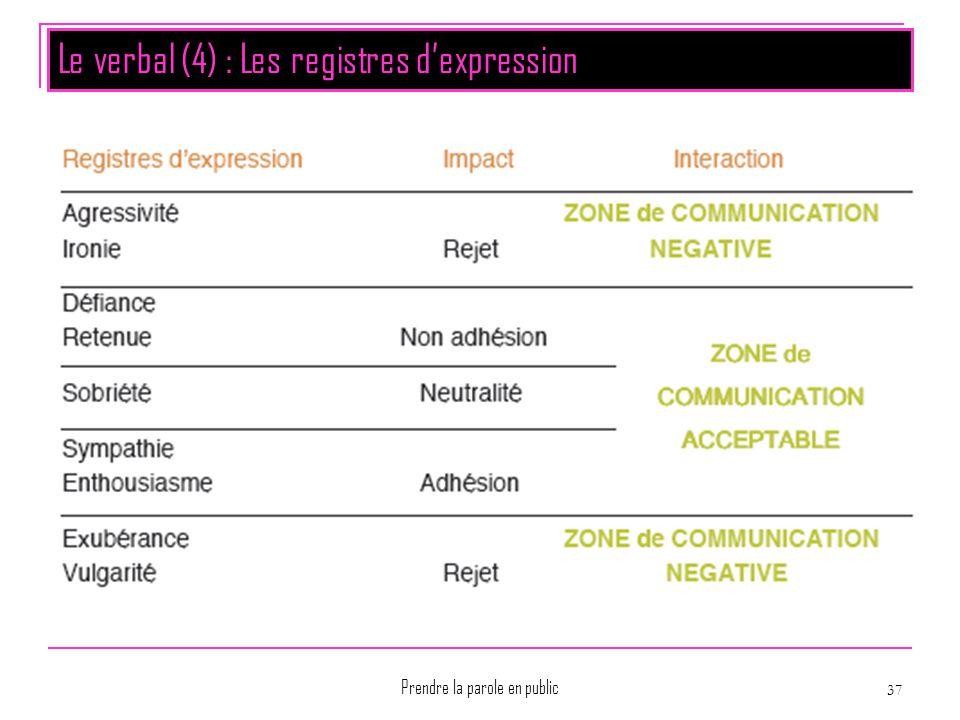 Prendre la parole en public 37 Le verbal (4) : Les registres d'expression