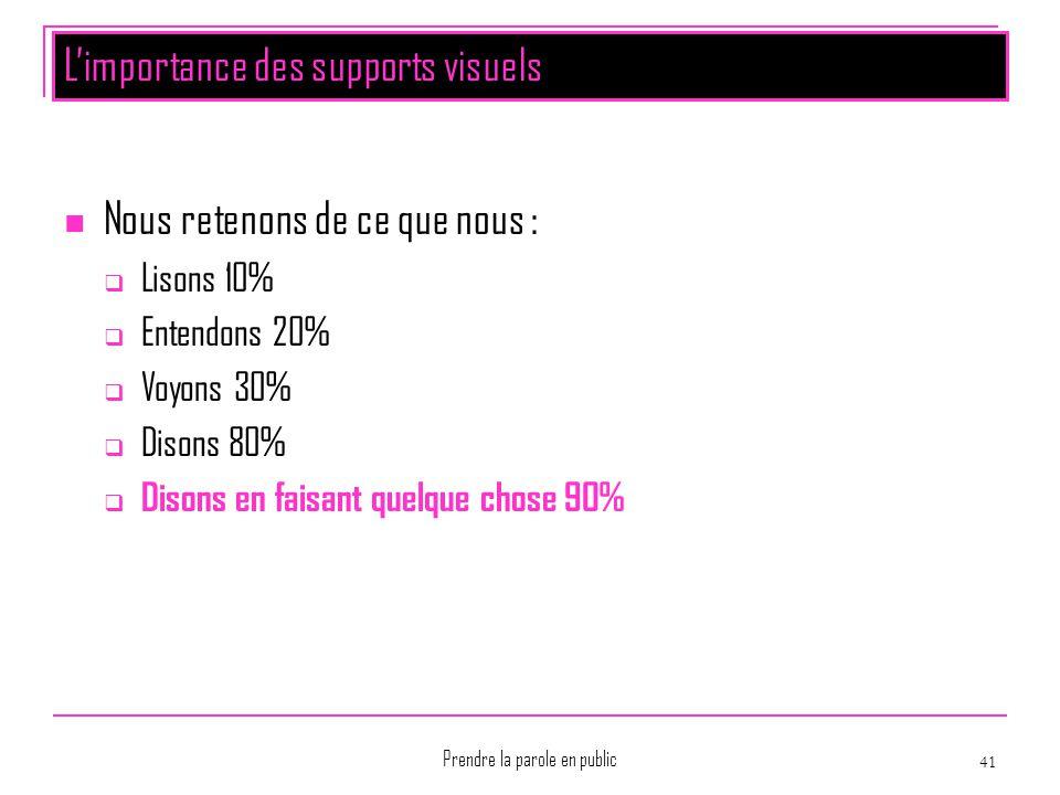 Prendre la parole en public 41 L'importance des supports visuels Nous retenons de ce que nous :  Lisons 10%  Entendons 20%  Voyons 30%  Disons 80%
