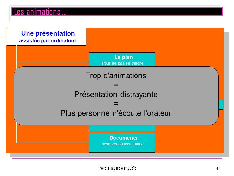 Prendre la parole en public 51 Les animations … Montpellier La PréAO et OO Présentation Page 51 Le plan Pour ne pas se perdre EcranTVTransparentsProje