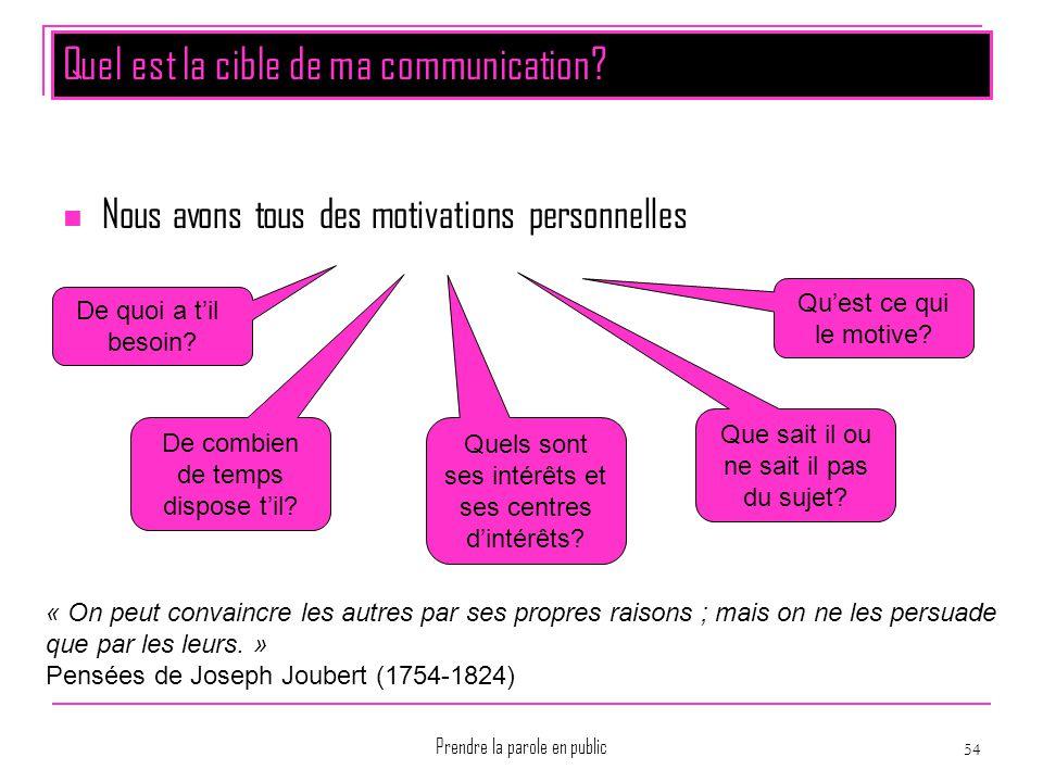 Prendre la parole en public 54 Quel est la cible de ma communication? Nous avons tous des motivations personnelles De quoi a t'il besoin? De combien d
