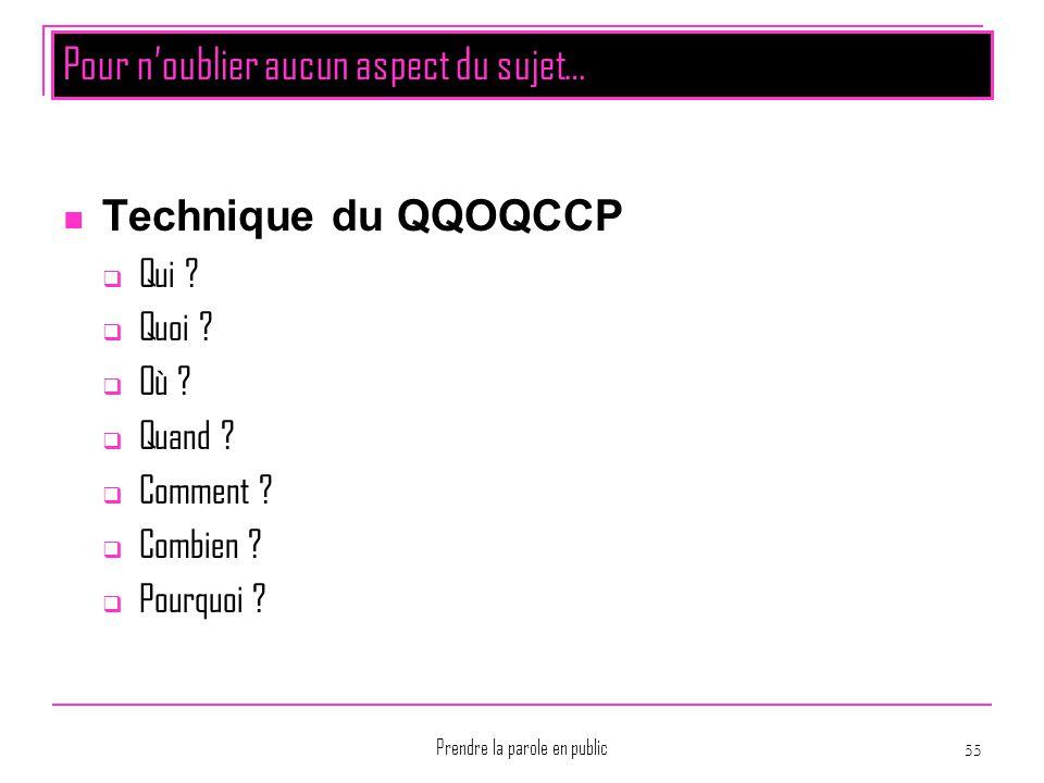 Prendre la parole en public 55 Pour n'oublier aucun aspect du sujet… Technique du QQOQCCP  Qui ?  Quoi ?  Où ?  Quand ?  Comment ?  Combien ? 