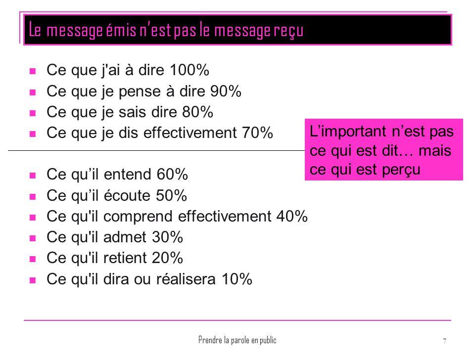 Prendre la parole en public 7 Le message émis n'est pas le message reçu Ce que j'ai à dire 100% Ce que je pense à dire 90% Ce que je sais dire 80% Ce