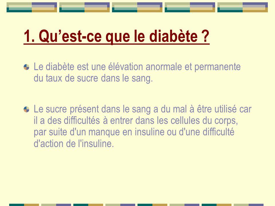 1.Qu'est-ce que le diabète .