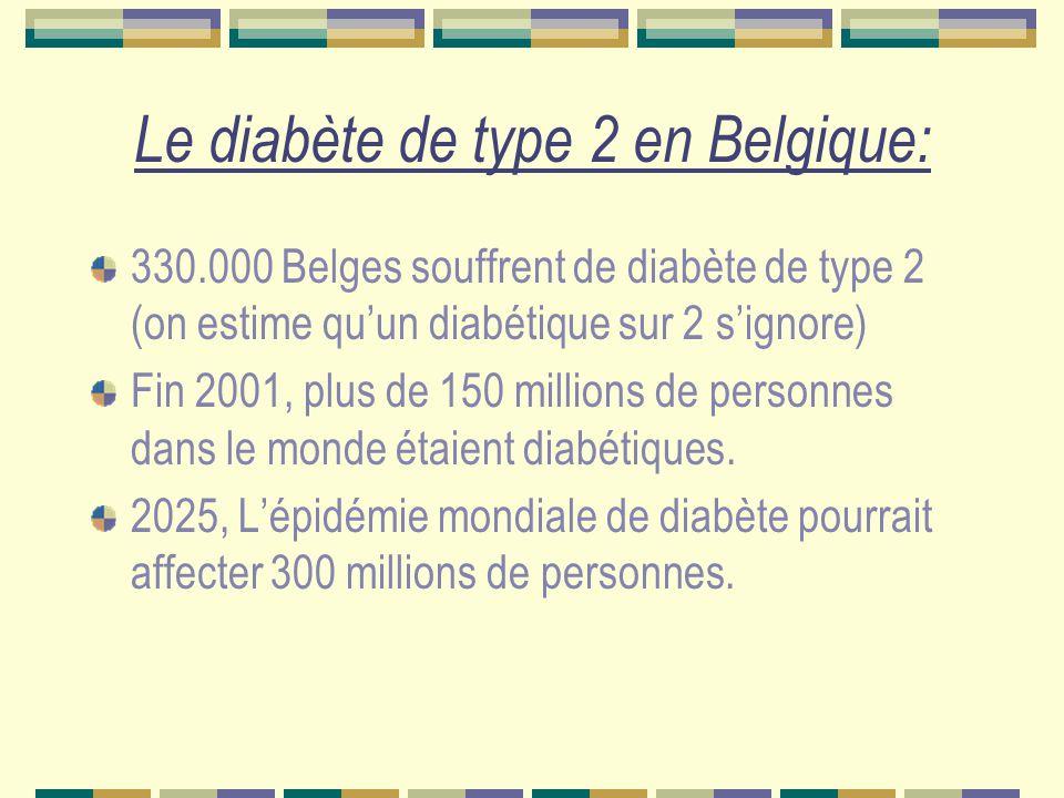 Le diabète de type 2 en Belgique: 330.000 Belges souffrent de diabète de type 2 (on estime qu'un diabétique sur 2 s'ignore) Fin 2001, plus de 150 millions de personnes dans le monde étaient diabétiques.