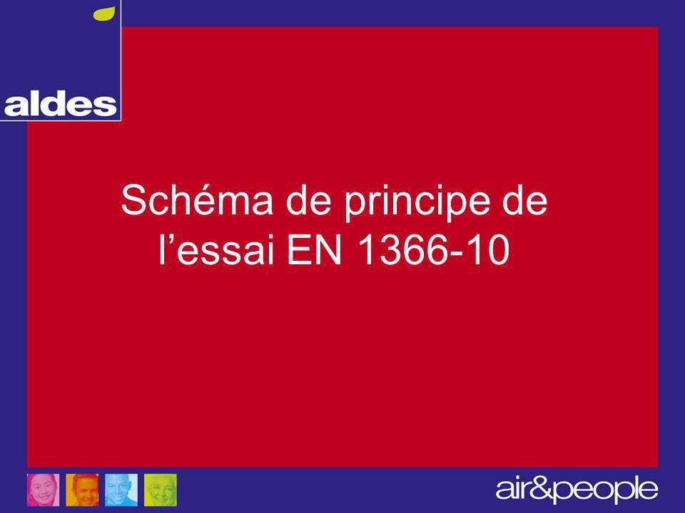 Schéma de principe de l'essai EN 1366-10