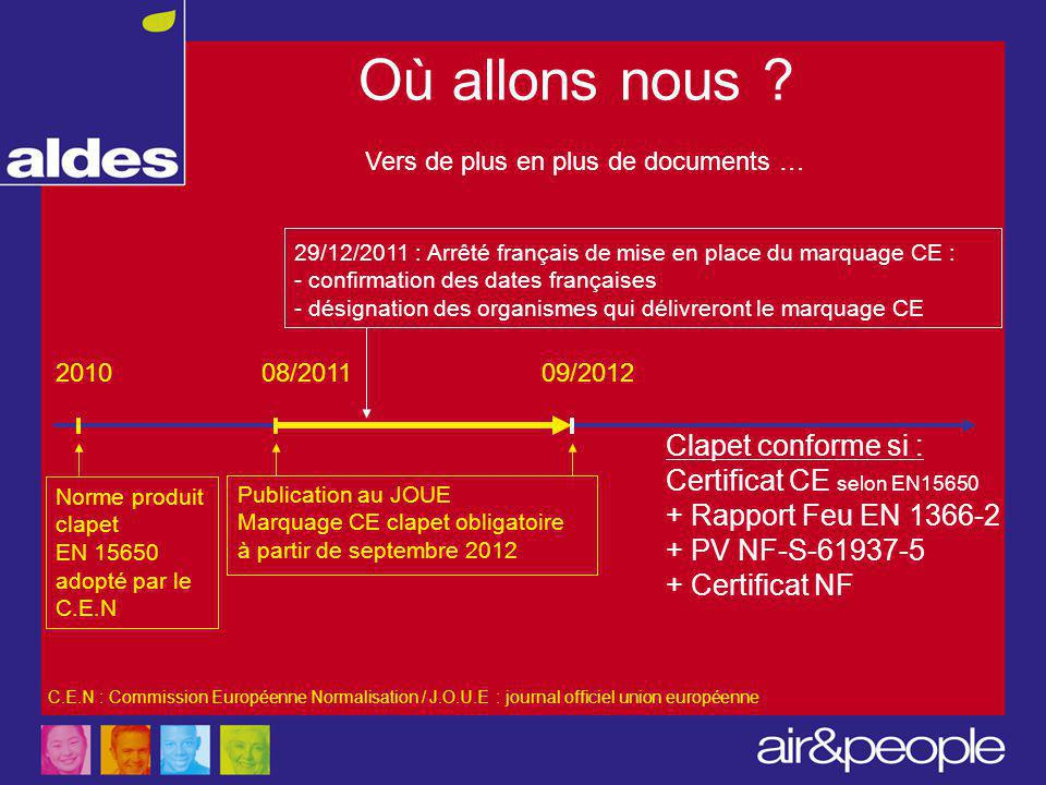 2010 Norme produit clapet EN 15650 adopté par le C.E.N 08/201109/2012 Publication au JOUE Marquage CE clapet obligatoire à partir de septembre 2012 29