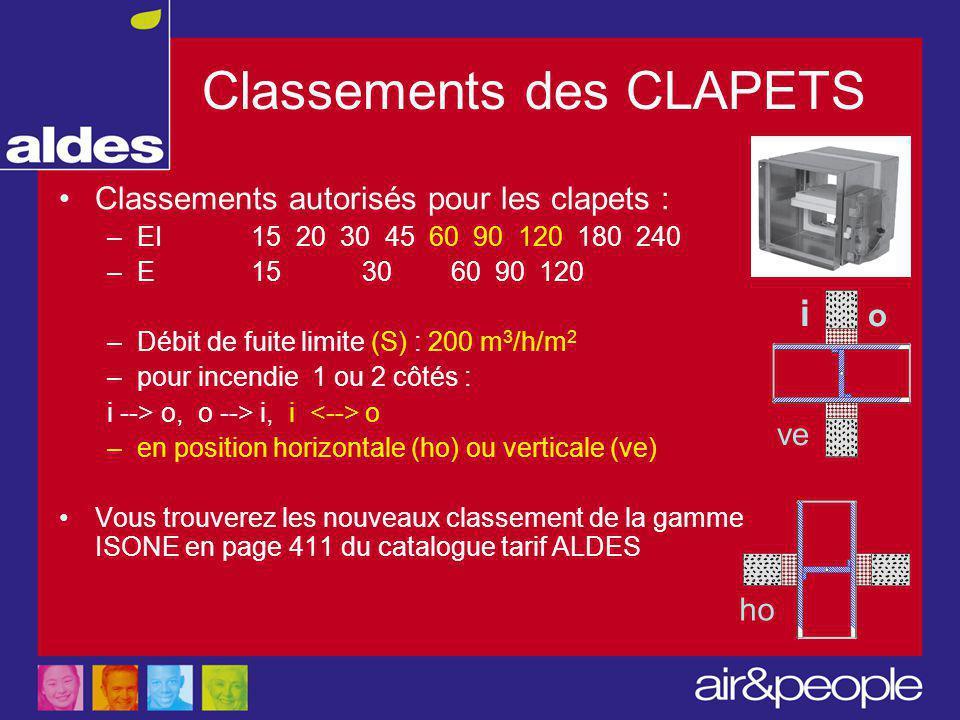 Classements des CLAPETS Classements autorisés pour les clapets : –EI15 20 30 45 60 90 120 180 240 –E 15 30 60 90 120 –Débit de fuite limite (S) : 200 m 3 /h/m 2 –pour incendie 1 ou 2 côtés : i --> o, o --> i, i o –en position horizontale (ho) ou verticale (ve) Vous trouverez les nouveaux classement de la gamme ISONE en page 411 du catalogue tarif ALDES i o ho ve