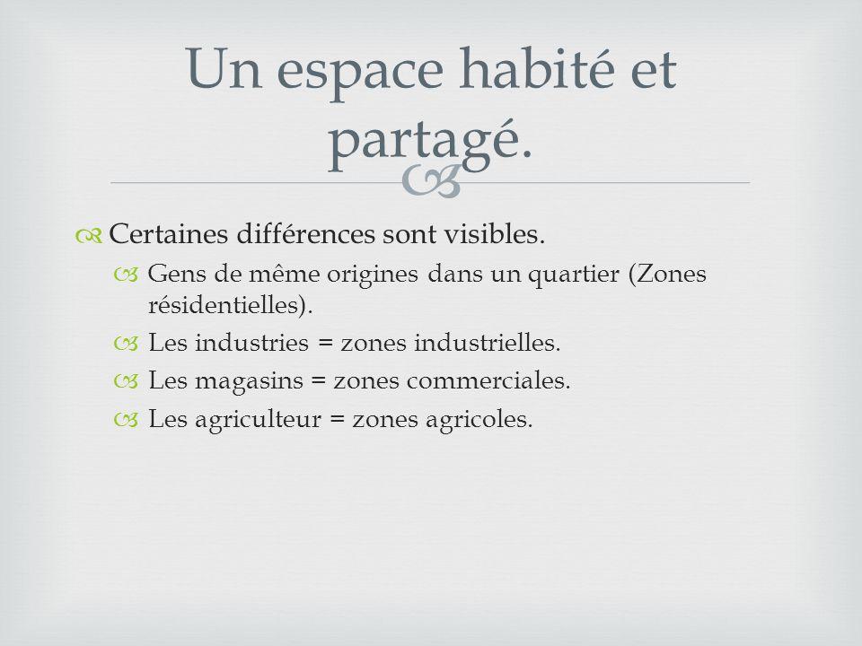  Un espace habité et partagé.  Certaines différences sont visibles.  Gens de même origines dans un quartier (Zones résidentielles).  Les industrie