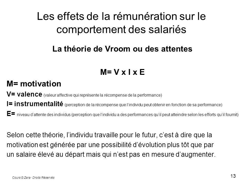 Les effets de la rémunération sur le comportement des salariés La théorie de Vroom ou des attentes M= V x I x E M= motivation V= valence (valeur affective qui représente la récompense de la performance) I= instrumentalité (perception de la récompense que l'individu peut obtenir en fonction de sa performance) E= niveau d'attente des individus (perception que l'individu a des performances qu'il peut atteindre selon les efforts qu'il fournit) Selon cette théorie, l'individu travaille pour le futur, c'est à dire que la motivation est générée par une possibilité d'évolution plus tôt que par un salaire élevé au départ mais qui n'est pas en mesure d'augmenter.