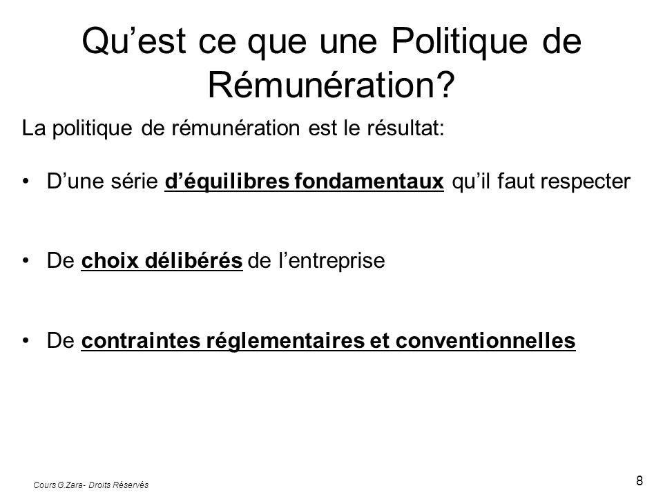 Cours G.Zara- Droits Réservés 8 Qu'est ce que une Politique de Rémunération.
