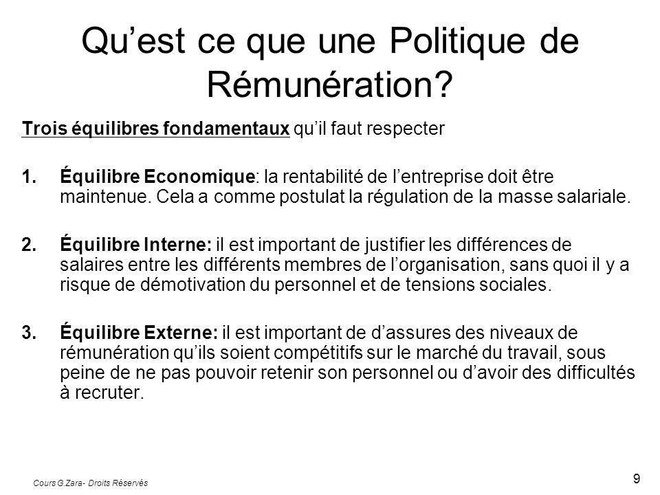 Cours G.Zara- Droits Réservés 9 Qu'est ce que une Politique de Rémunération? Trois équilibres fondamentaux qu'il faut respecter 1.Équilibre Economique