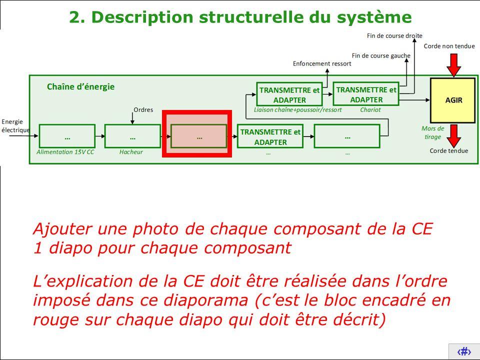 10 2. Description structurelle du système Ajouter une photo de chaque composant de la CE 1 diapo pour chaque composant L'explication de la CE doit êtr