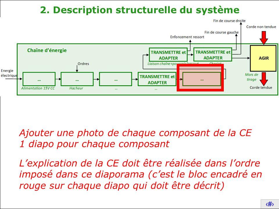 12 2. Description structurelle du système Ajouter une photo de chaque composant de la CE 1 diapo pour chaque composant L'explication de la CE doit êtr
