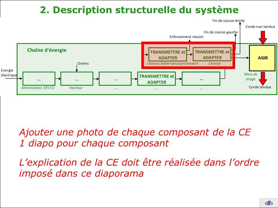 13 2. Description structurelle du système Ajouter une photo de chaque composant de la CE 1 diapo pour chaque composant L'explication de la CE doit êtr