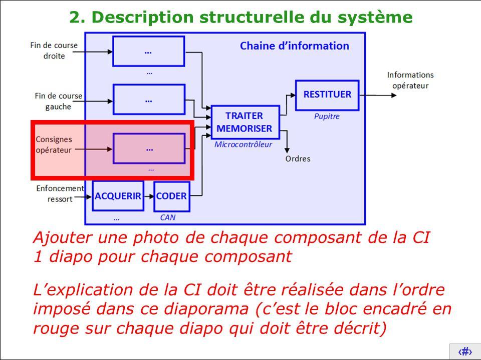 16 2. Description structurelle du système Ajouter une photo de chaque composant de la CI 1 diapo pour chaque composant L'explication de la CI doit êtr