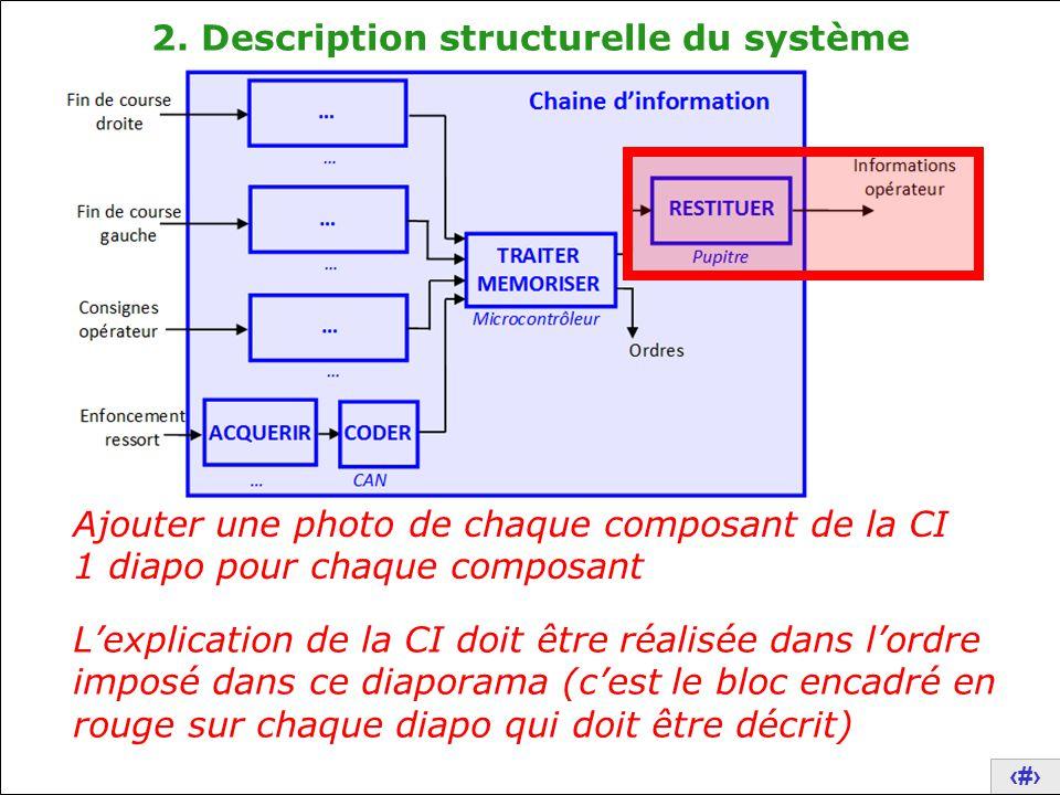 18 2. Description structurelle du système Ajouter une photo de chaque composant de la CI 1 diapo pour chaque composant L'explication de la CI doit êtr