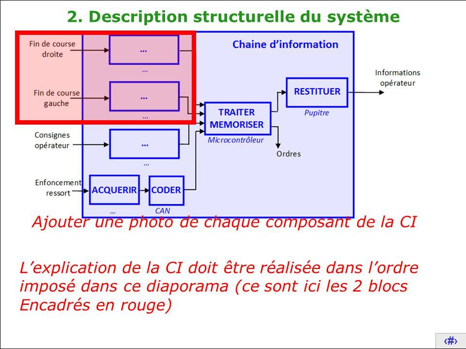 19 2. Description structurelle du système Ajouter une photo de chaque composant de la CI L'explication de la CI doit être réalisée dans l'ordre imposé