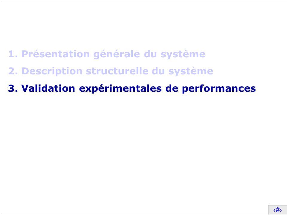 20 1.Présentation générale du système 2. Description structurelle du système 3.