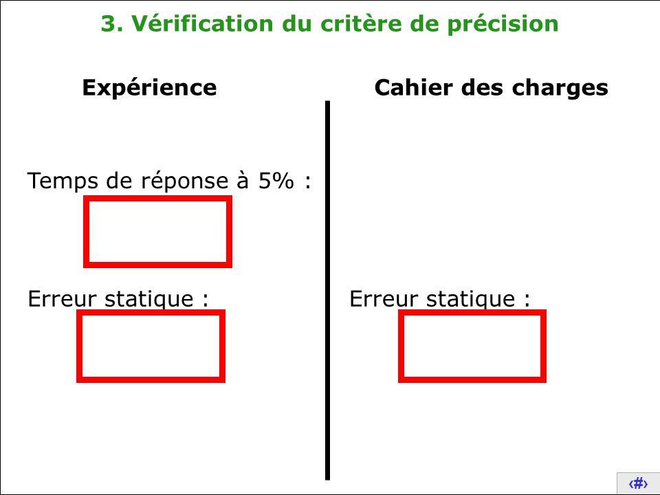 25 3. Vérification du critère de précision Expérience Temps de réponse à 5% : Erreur statique : Cahier des charges