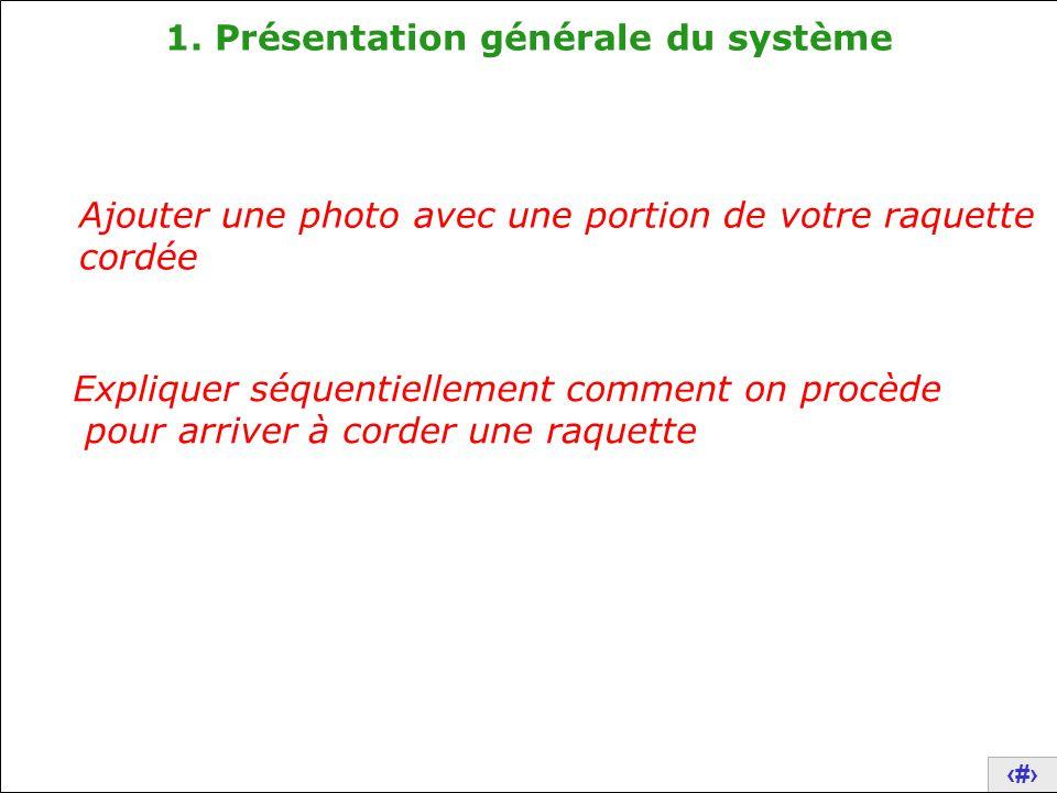 3 1. Présentation générale du système Ajouter une photo avec une portion de votre raquette cordée Expliquer séquentiellement comment on procède pour a