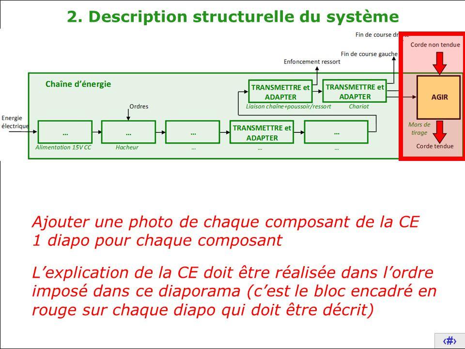 7 2. Description structurelle du système Ajouter une photo de chaque composant de la CE 1 diapo pour chaque composant L'explication de la CE doit être