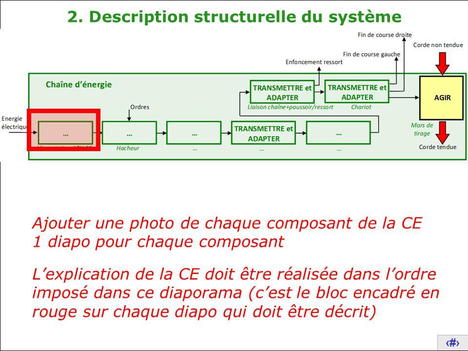 8 2. Description structurelle du système Ajouter une photo de chaque composant de la CE 1 diapo pour chaque composant L'explication de la CE doit être