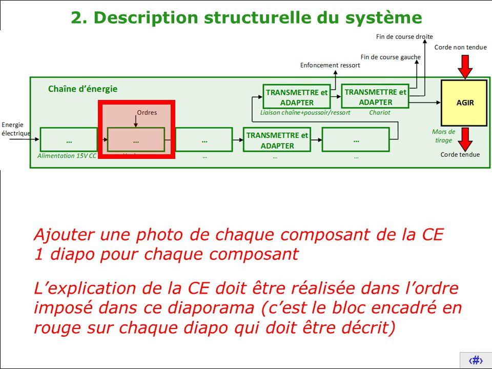 9 2. Description structurelle du système Ajouter une photo de chaque composant de la CE 1 diapo pour chaque composant L'explication de la CE doit être