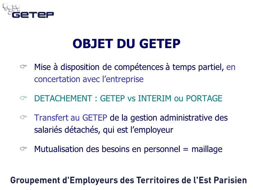 OBJET DU GETEP  Mise à disposition de compétences à temps partiel, en concertation avec l'entreprise  DETACHEMENT : GETEP vs INTERIM ou PORTAGE  Tr