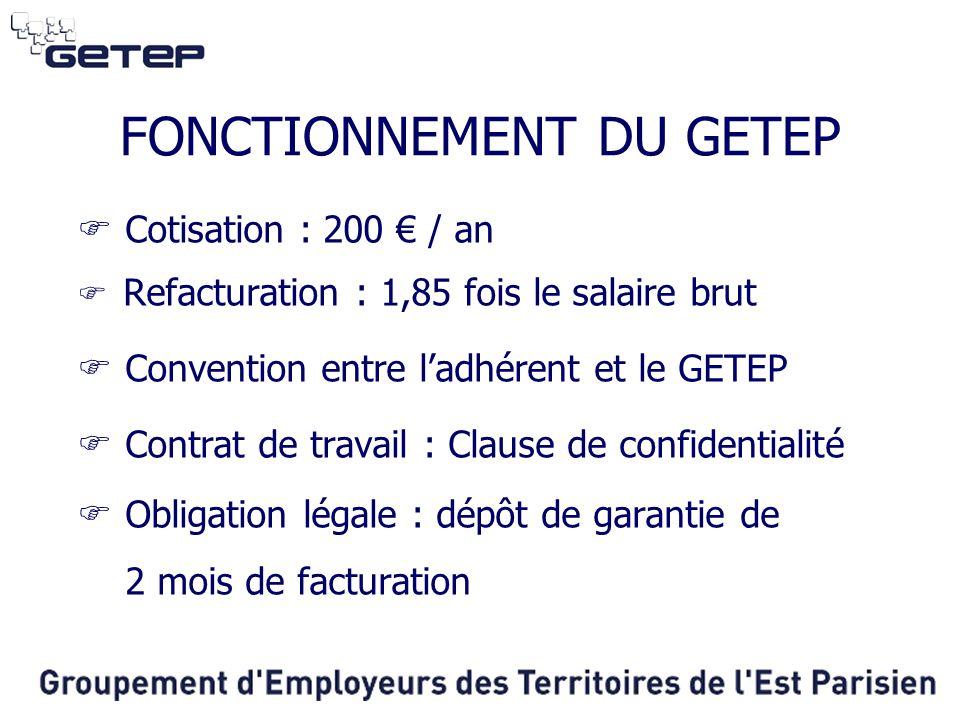 FONCTIONNEMENT DU GETEP  Cotisation : 200 € / an  Refacturation : 1,85 fois le salaire brut  Convention entre l'adhérent et le GETEP  Contrat de t