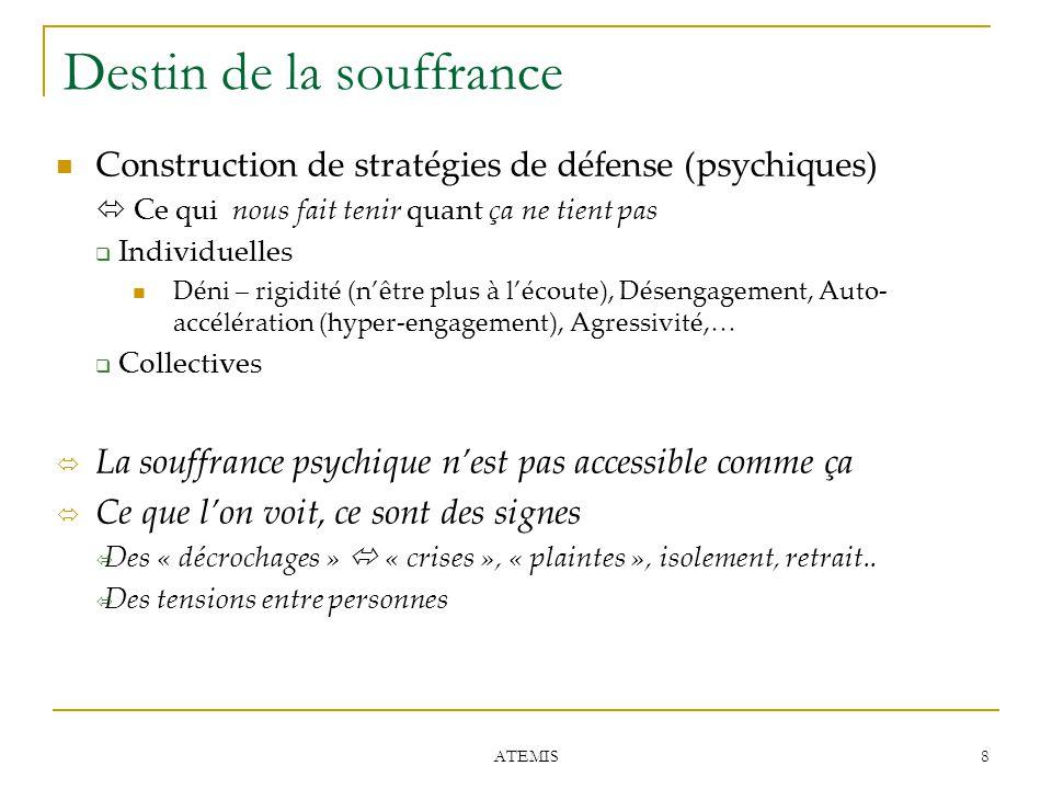 8 ATEMIS Destin de la souffrance Construction de stratégies de défense (psychiques)  Ce qui nous fait tenir quant ça ne tient pas  Individuelles Dén