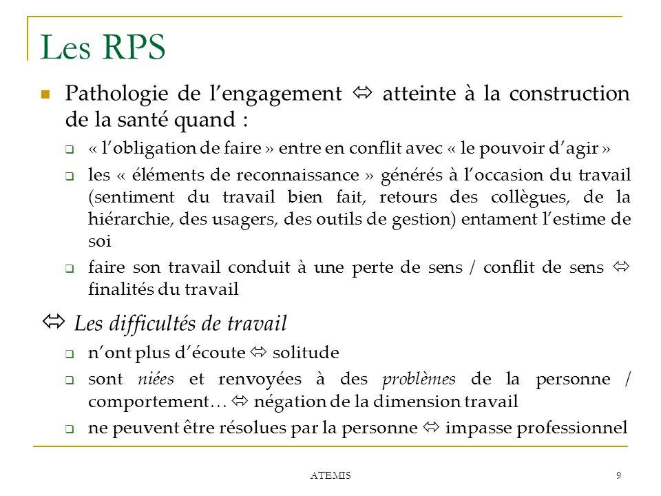 Les RPS Pathologie de l'engagement  atteinte à la construction de la santé quand :  « l'obligation de faire » entre en conflit avec « le pouvoir d'a
