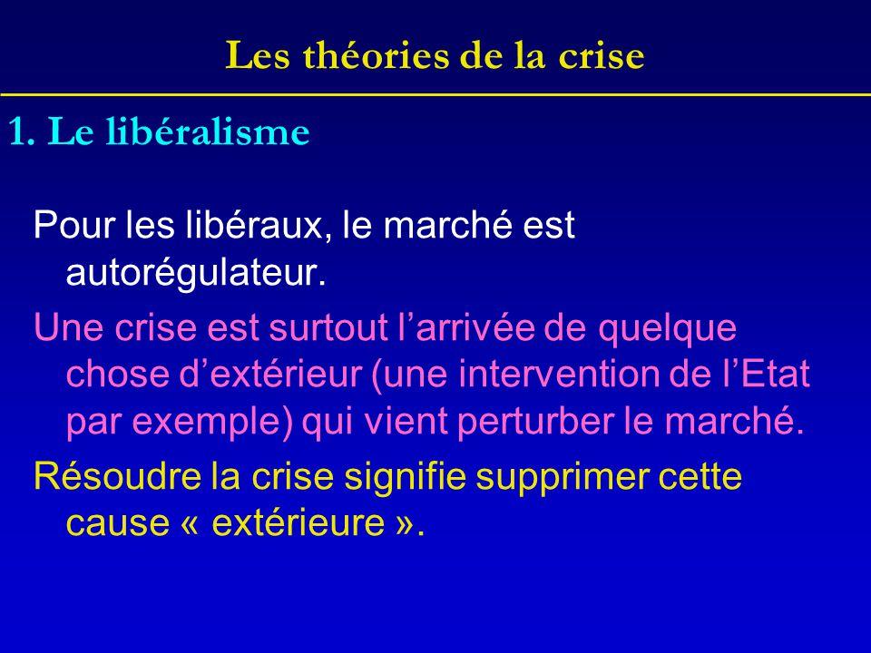 Les théories de la crise Pour les libéraux, le marché est autorégulateur. Une crise est surtout l'arrivée de quelque chose d'extérieur (une interventi