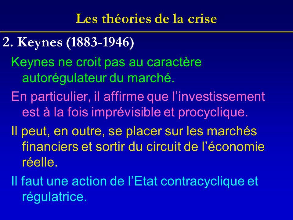 Les théories de la crise Keynes ne croit pas au caractère autorégulateur du marché. En particulier, il affirme que l'investissement est à la fois impr