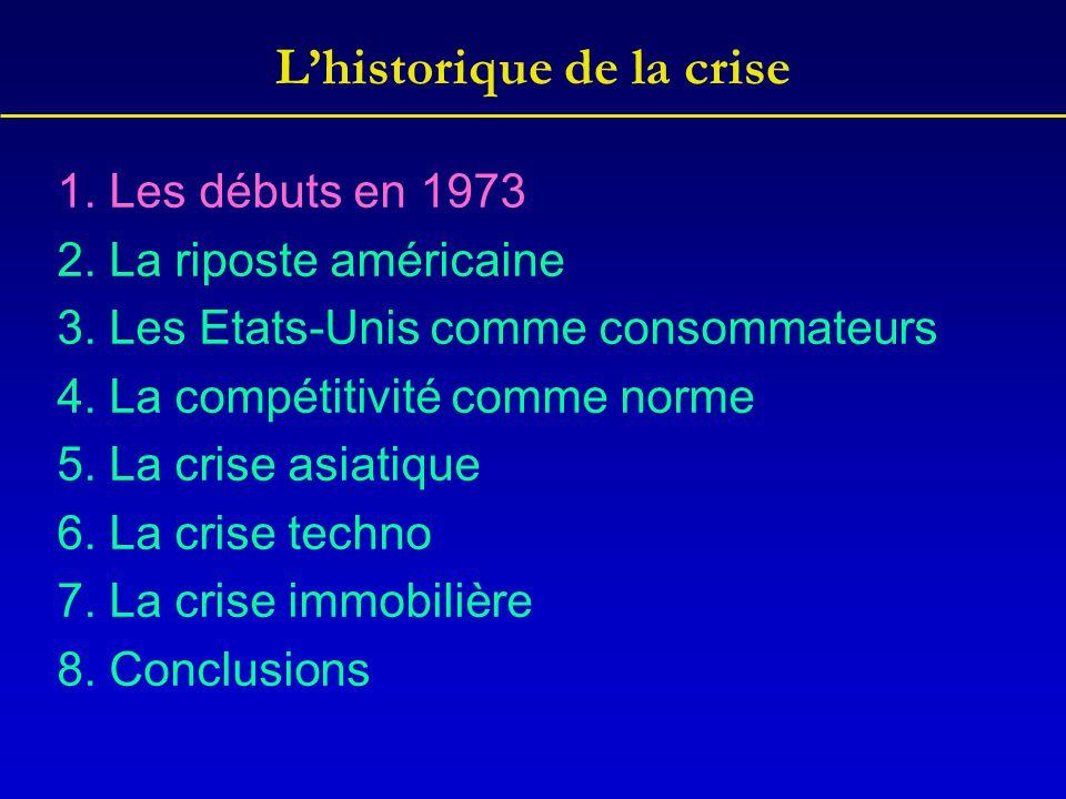 L'historique de la crise 1. Les débuts en 1973 2. La riposte américaine 3. Les Etats-Unis comme consommateurs 4. La compétitivité comme norme 5. La cr