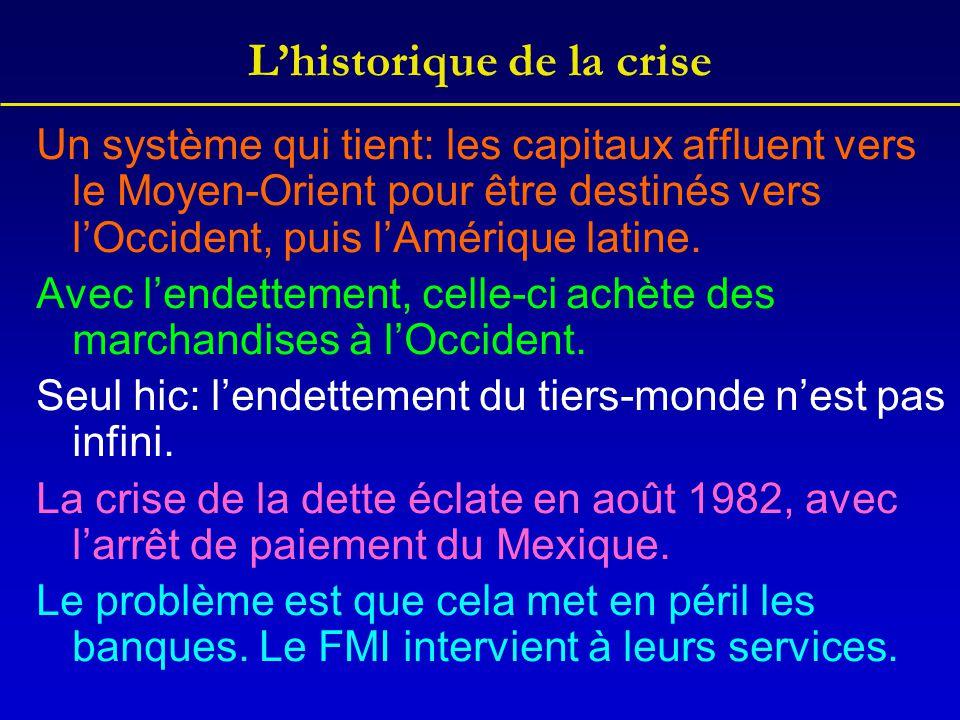 L'historique de la crise Un système qui tient: les capitaux affluent vers le Moyen-Orient pour être destinés vers l'Occident, puis l'Amérique latine.