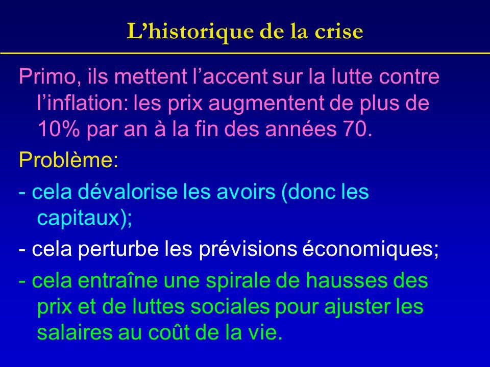 L'historique de la crise Primo, ils mettent l'accent sur la lutte contre l'inflation: les prix augmentent de plus de 10% par an à la fin des années 70