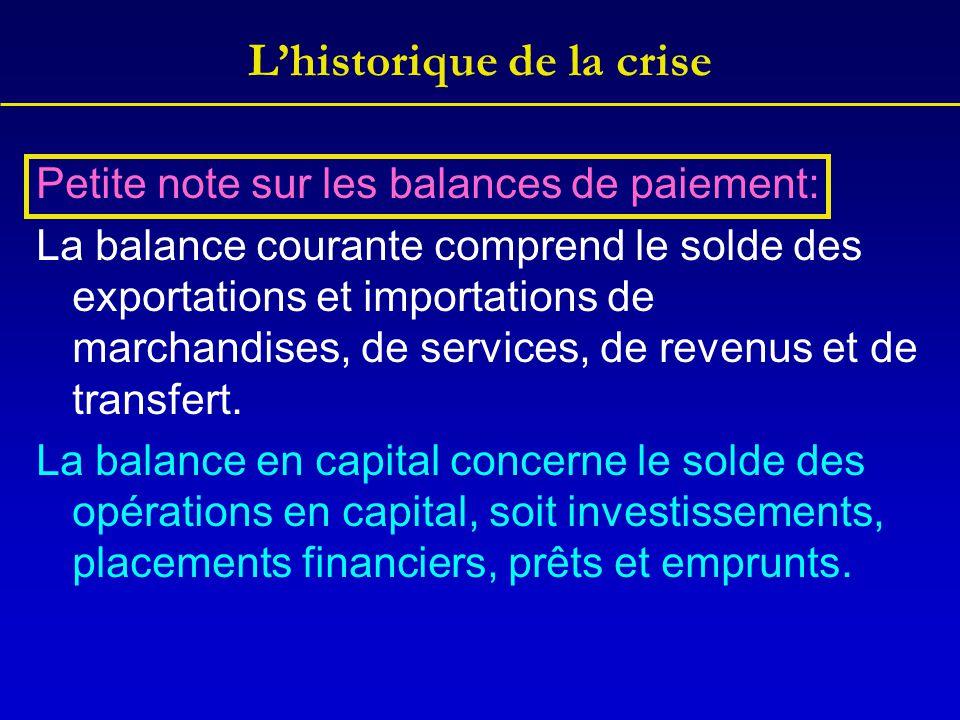 L'historique de la crise Petite note sur les balances de paiement: La balance courante comprend le solde des exportations et importations de marchandi