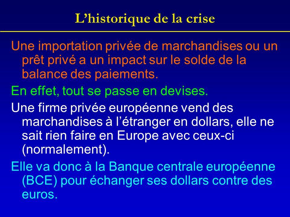 L'historique de la crise Une importation privée de marchandises ou un prêt privé a un impact sur le solde de la balance des paiements. En effet, tout