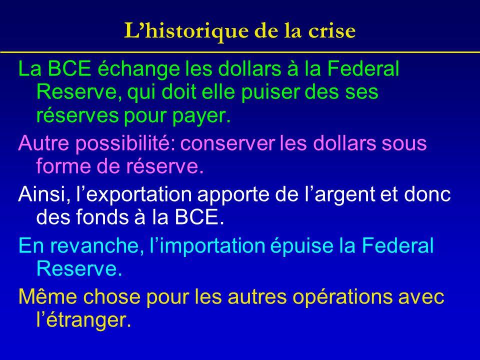 L'historique de la crise La BCE échange les dollars à la Federal Reserve, qui doit elle puiser des ses réserves pour payer. Autre possibilité: conserv