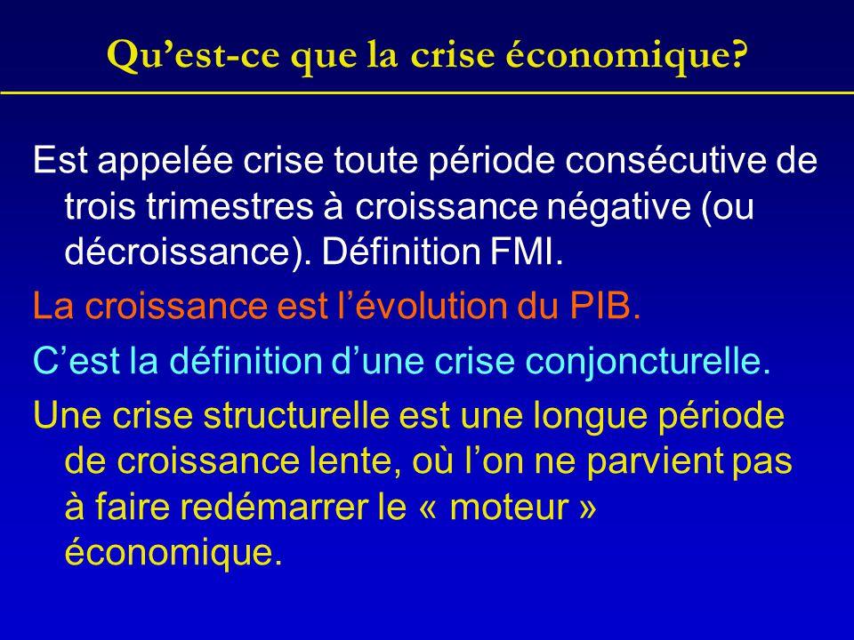 Qu'est-ce que la crise économique? Est appelée crise toute période consécutive de trois trimestres à croissance négative (ou décroissance). Définition