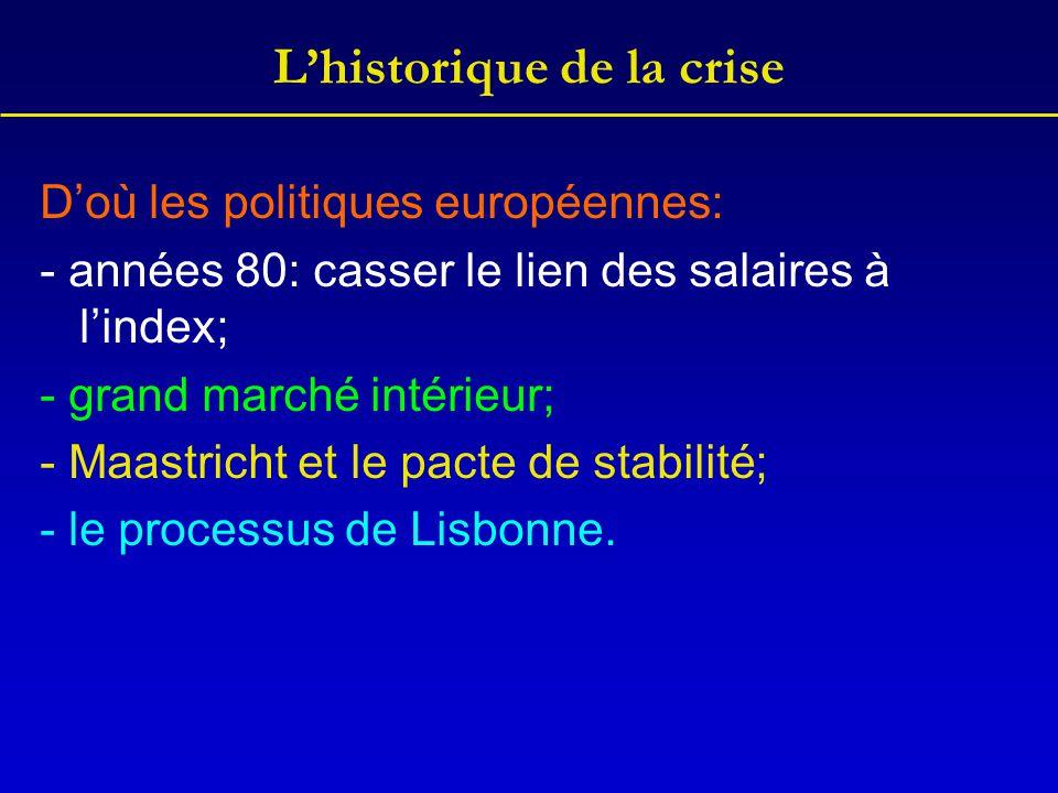 L'historique de la crise D'où les politiques européennes: - années 80: casser le lien des salaires à l'index; - grand marché intérieur; - Maastricht e