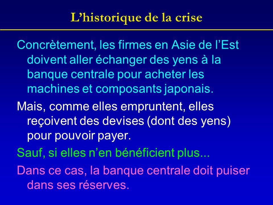 L'historique de la crise Concrètement, les firmes en Asie de l'Est doivent aller échanger des yens à la banque centrale pour acheter les machines et c