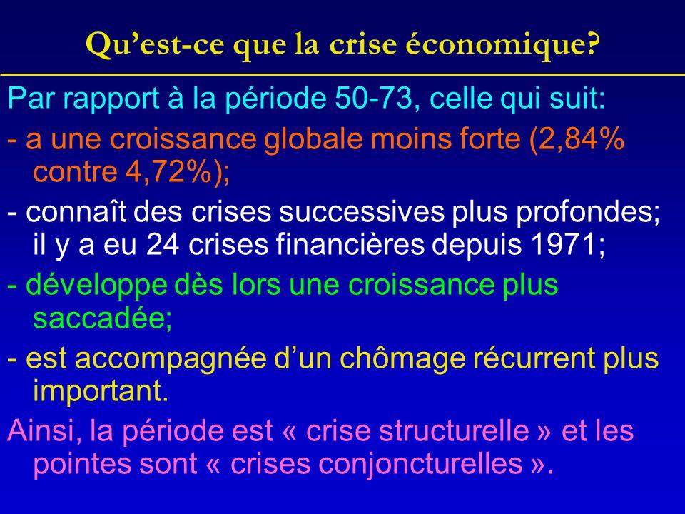 Qu'est-ce que la crise économique? Par rapport à la période 50-73, celle qui suit: - a une croissance globale moins forte (2,84% contre 4,72%); - conn