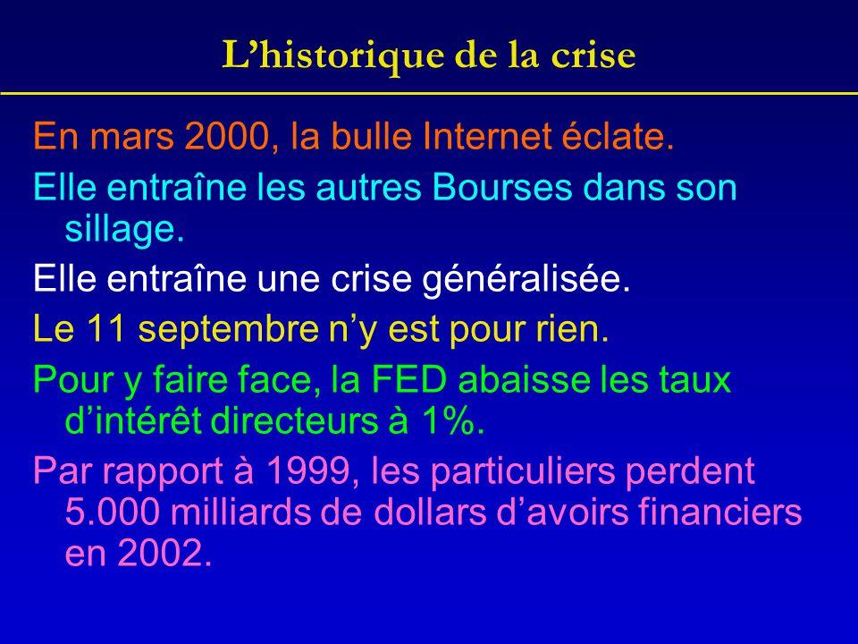 L'historique de la crise En mars 2000, la bulle Internet éclate. Elle entraîne les autres Bourses dans son sillage. Elle entraîne une crise généralisé