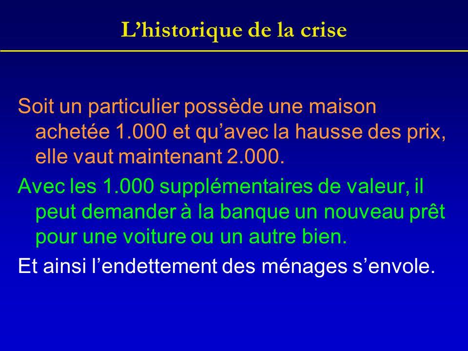 L'historique de la crise Soit un particulier possède une maison achetée 1.000 et qu'avec la hausse des prix, elle vaut maintenant 2.000. Avec les 1.00